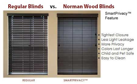 Norman-blinds-privacy